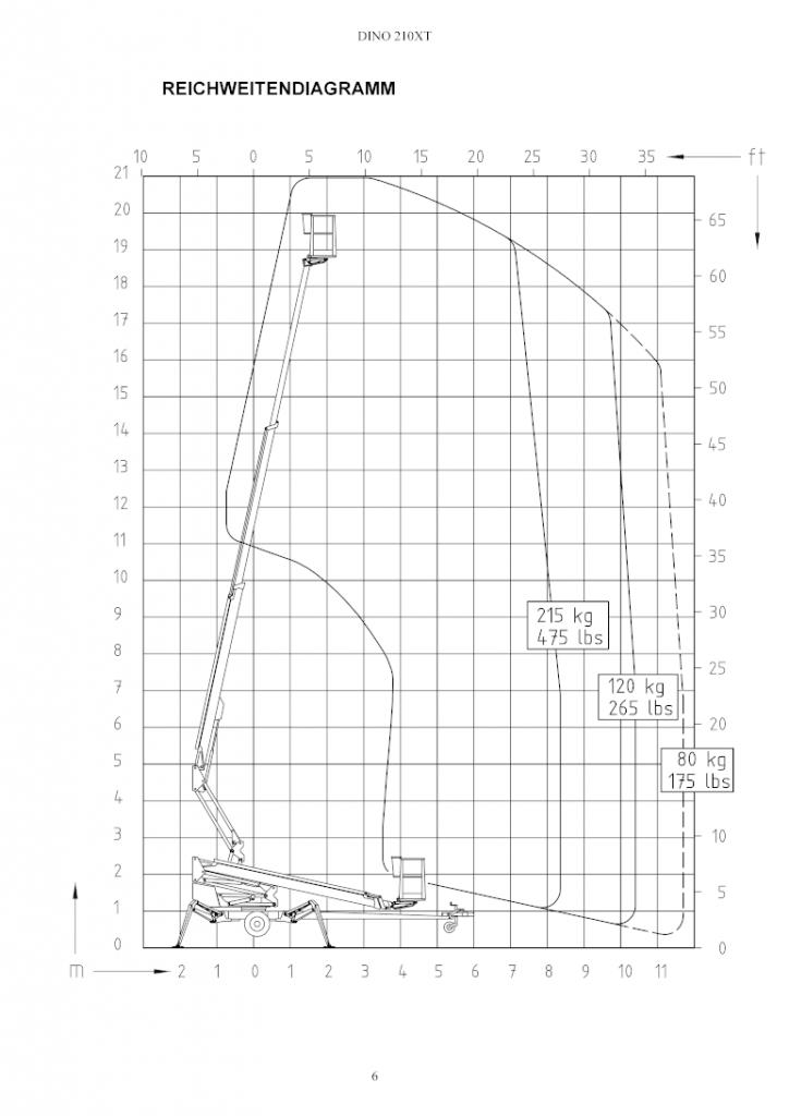 Diagramm210XT