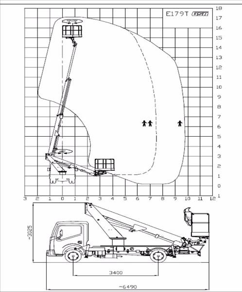 GSR Diagramm